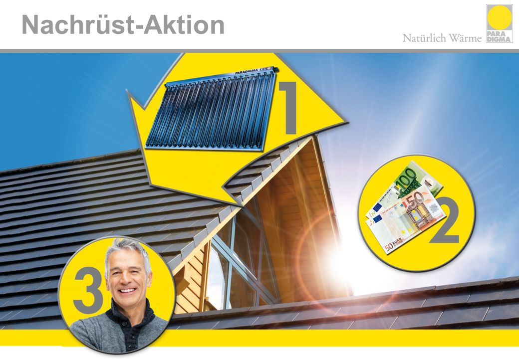 Intersolar 2012 Seite: 1 WiG V 1.0 06/2012 © by Paradigma Deutschland GmbH Technische Änderungen vorbehalten Nachrüst-Aktion