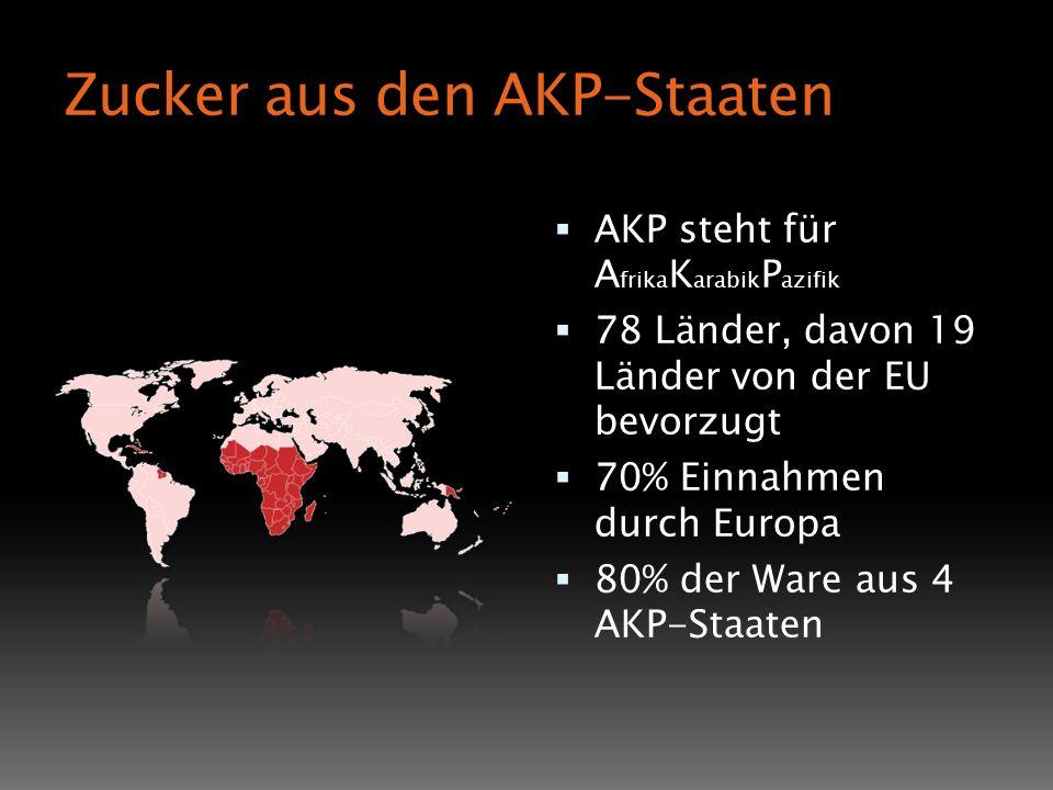 Zucker aus den AKP-Staaten AKP steht für A frika K arabik P azifik 78 Länder, davon 19 Länder von der EU bevorzugt 70% Einnahmen durch Europa 80% der Ware aus 4 AKP-Staaten