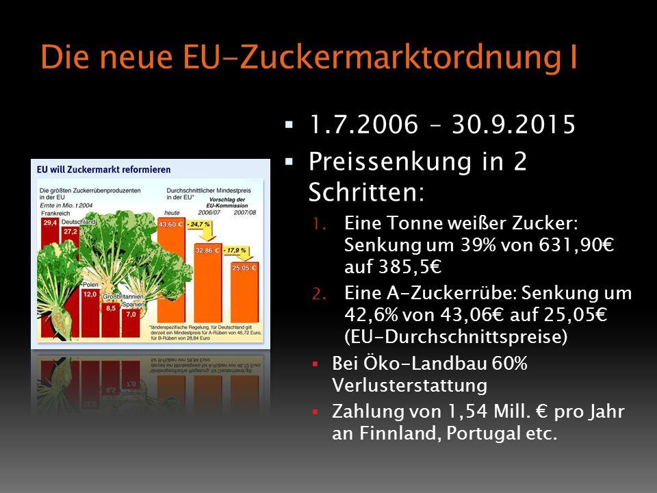 Die neue EU-Zuckermarktordnung I 1.7.2006 – 30.9.2015 Preissenkung in 2 Schritten: 1. Eine Tonne weißer Zucker: Senkung um 39% von 631,90 auf 385,5 2.