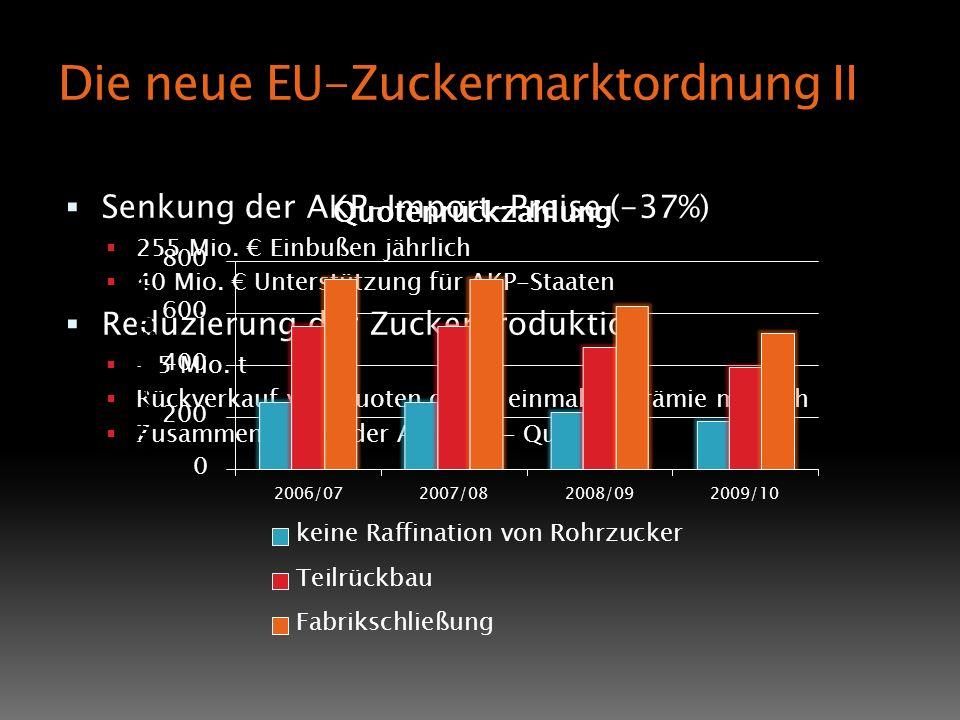 Die neue EU-Zuckermarktordnung II Senkung der AKP-Import-Preise (-37%) 255 Mio.