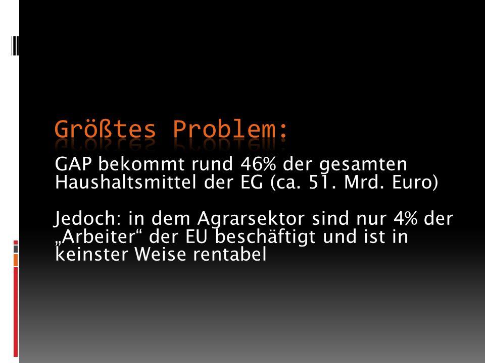 GAP bekommt rund 46% der gesamten Haushaltsmittel der EG (ca. 51. Mrd. Euro) Jedoch: in dem Agrarsektor sind nur 4% der Arbeiter der EU beschäftigt un