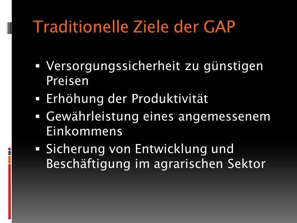 Traditionelle Ziele der GAP Versorgungssicherheit zu günstigen Preisen Erhöhung der Produktivität Gewährleistung eines angemessenem Einkommens Sicheru