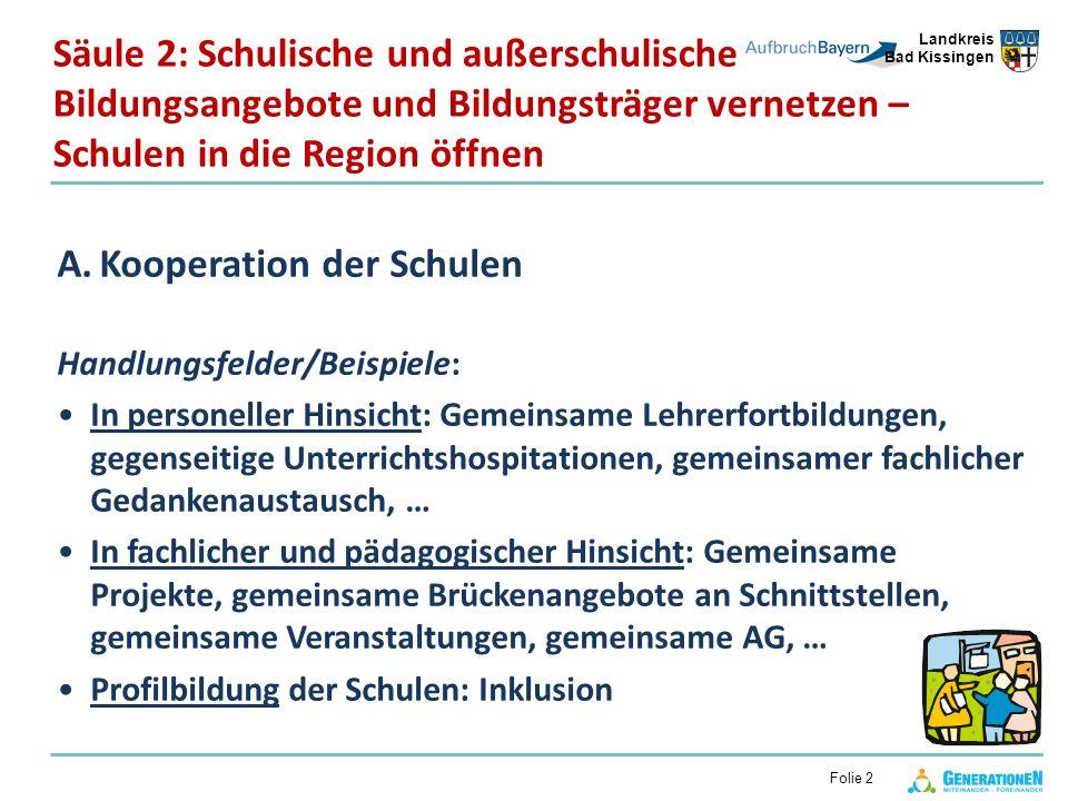 Landkreis Bad Kissingen Folie 2 A.Kooperation der Schulen Handlungsfelder/Beispiele: In personeller Hinsicht: Gemeinsame Lehrerfortbildungen, gegensei