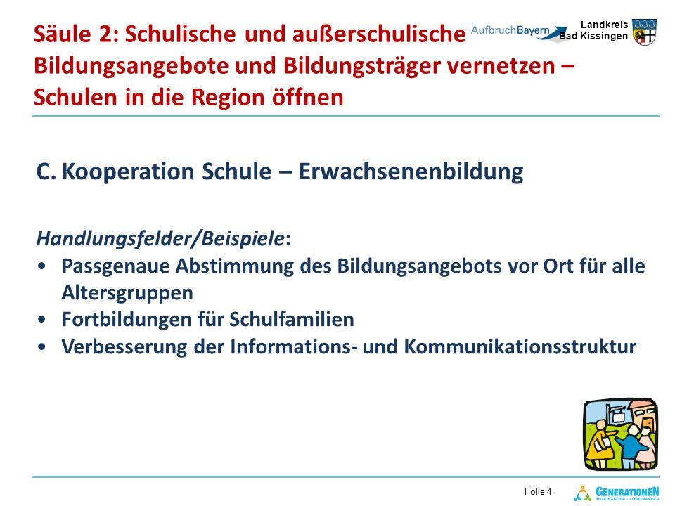 Landkreis Bad Kissingen Folie 4 C.Kooperation Schule – Erwachsenenbildung Handlungsfelder/Beispiele: Passgenaue Abstimmung des Bildungsangebots vor Or