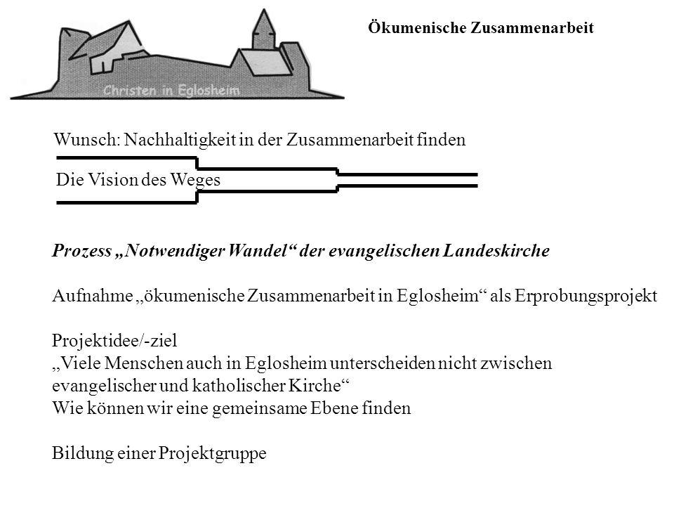 Ökumenische Zusammenarbeit Prozess Notwendiger Wandel der evangelischen Landeskirche Aufnahme ökumenische Zusammenarbeit in Eglosheim als Erprobungspr