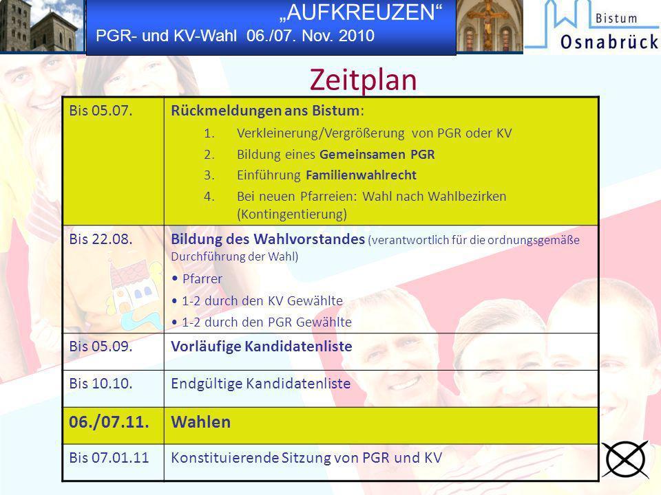 AUFKREUZEN PGR- und KV-Wahl 06./07. Nov. 2010 Zeitplan Bis 05.07.Rückmeldungen ans Bistum: 1.Verkleinerung/Vergrößerung von PGR oder KV 2.Bildung eine