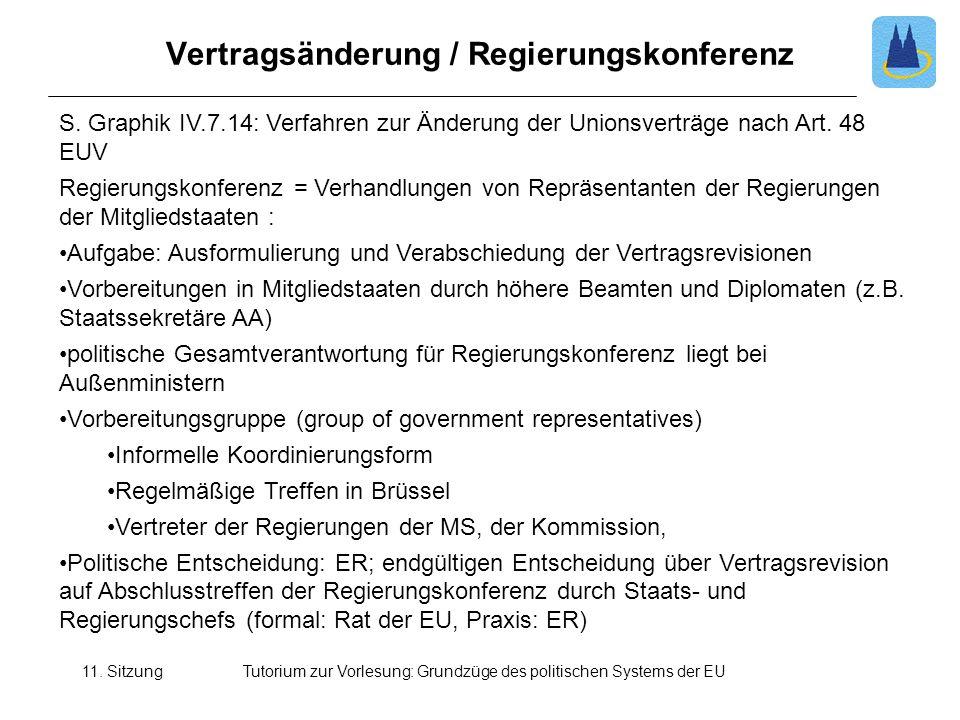 11. SitzungTutorium zur Vorlesung: Grundzüge des politischen Systems der EU Vertragsänderung / Regierungskonferenz S. Graphik IV.7.14: Verfahren zur Ä
