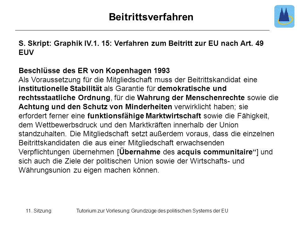 11. SitzungTutorium zur Vorlesung: Grundzüge des politischen Systems der EU Beitrittsverfahren S. Skript: Graphik IV.1. 15: Verfahren zum Beitritt zur