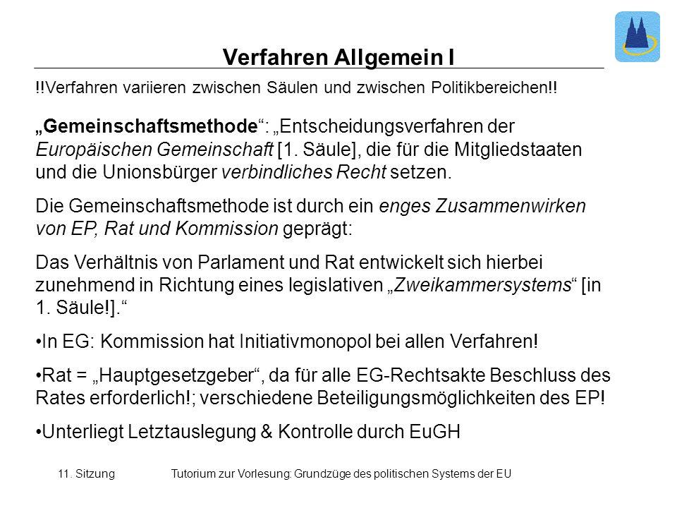 11. SitzungTutorium zur Vorlesung: Grundzüge des politischen Systems der EU Verfahren Allgemein I !!Verfahren variieren zwischen Säulen und zwischen P