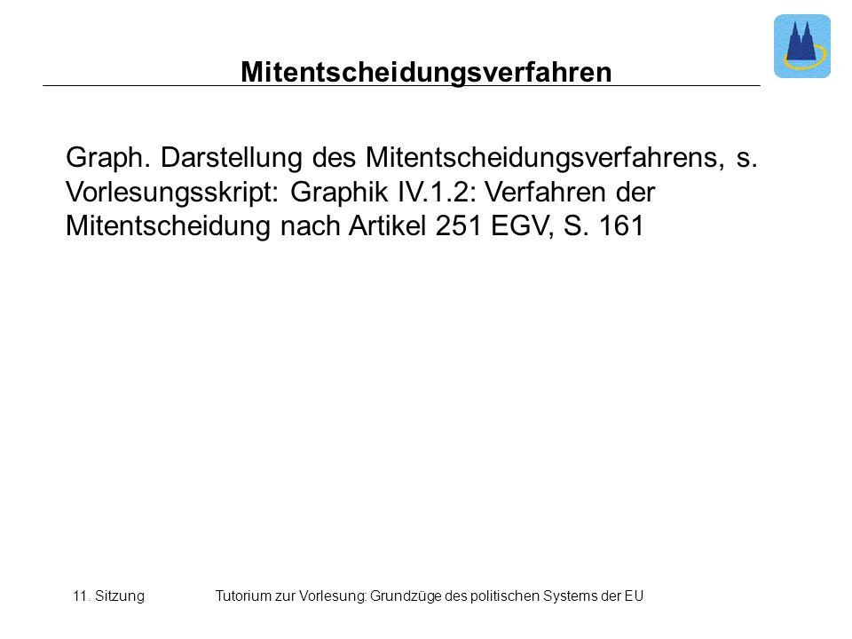 11. SitzungTutorium zur Vorlesung: Grundzüge des politischen Systems der EU Mitentscheidungsverfahren Graph. Darstellung des Mitentscheidungsverfahren