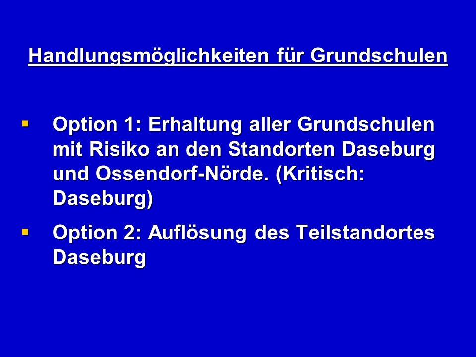 Handlungsmöglichkeiten für Grundschulen Option 1: Erhaltung aller Grundschulen mit Risiko an den Standorten Daseburg und Ossendorf-Nörde.