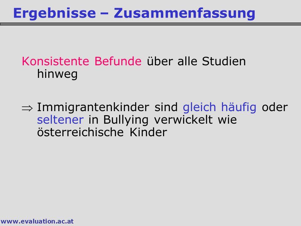 www.evaluation.ac.at Ergebnisse – Zusammenfassung Konsistente Befunde über alle Studien hinweg Immigrantenkinder sind gleich häufig oder seltener in Bullying verwickelt wie österreichische Kinder