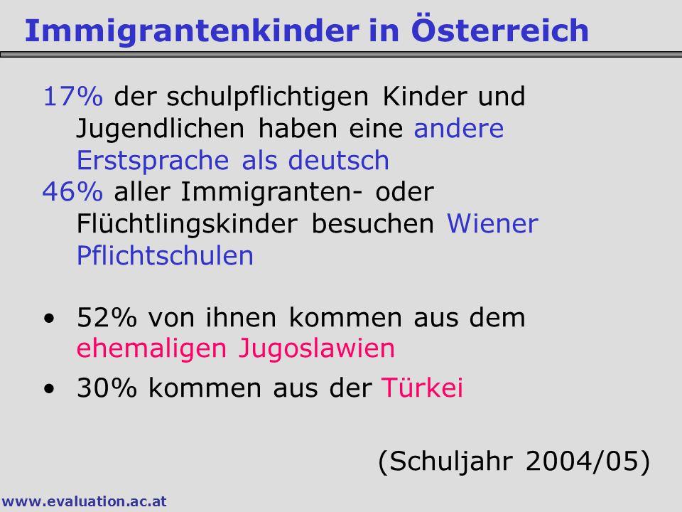 www.evaluation.ac.at Immigrantenkinder in Österreich 17% der schulpflichtigen Kinder und Jugendlichen haben eine andere Erstsprache als deutsch 46% aller Immigranten- oder Flüchtlingskinder besuchen Wiener Pflichtschulen 52% von ihnen kommen aus dem ehemaligen Jugoslawien 30% kommen aus der Türkei (Schuljahr 2004/05)