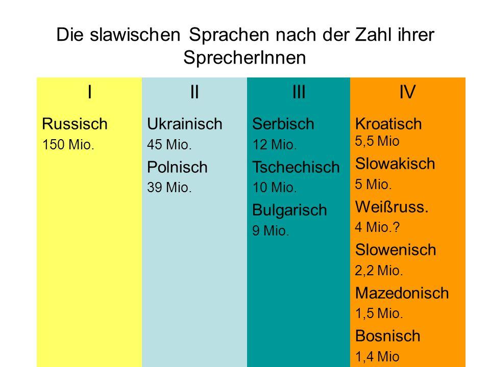 Die slawischen Sprachen nach der Zahl ihrer SprecherInnen IIIIIIIV Russisch 150 Mio. Ukrainisch 45 Mio. Polnisch 39 Mio. Serbisch 12 Mio. Tschechisch