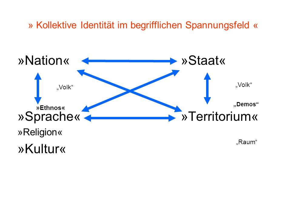 »Nation« »Staat« »Sprache« »Territorium« »Religion« »Kultur« Volk Raum »Ethnos« Demos » Kollektive Identität im begrifflichen Spannungsfeld «