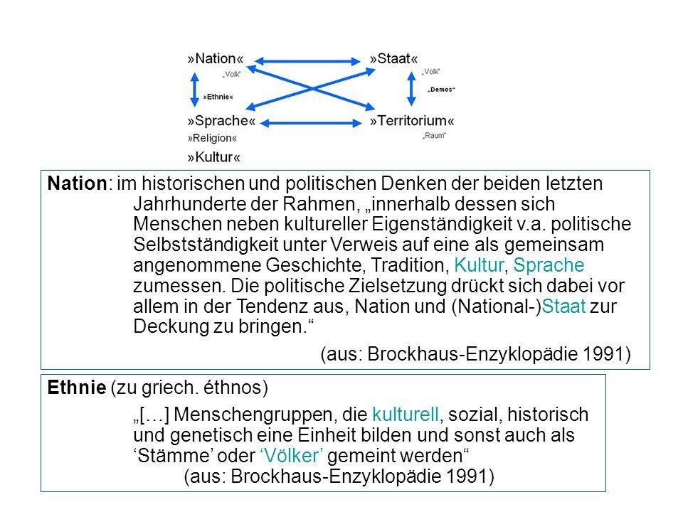 Nation: im historischen und politischen Denken der beiden letzten Jahrhunderte der Rahmen, innerhalb dessen sich Menschen neben kultureller Eigenständigkeit v.a.