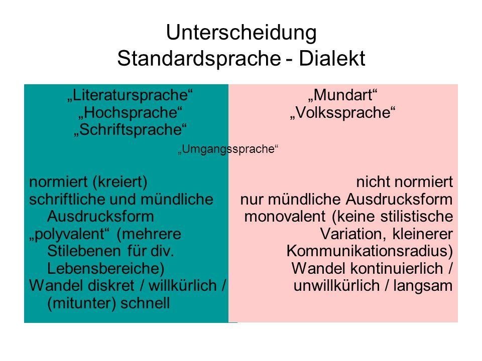 Unterscheidung Standardsprache - Dialekt Literatursprache Hochsprache Schriftsprache normiert (kreiert) schriftliche und mündliche Ausdrucksform polyvalent (mehrere Stilebenen für div.