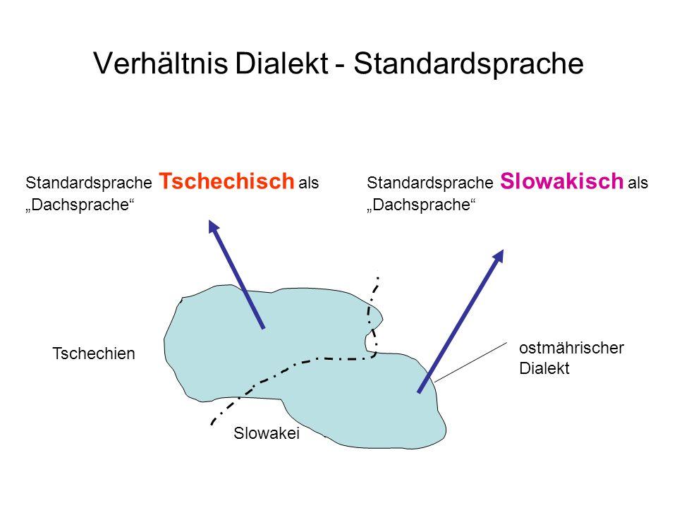 Verhältnis Dialekt - Standardsprache ostmährischer Dialekt Standardsprache Tschechisch als Dachsprache Standardsprache Slowakisch als Dachsprache Slow