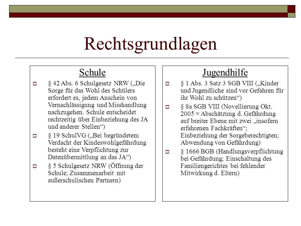 Rechtsgrundlagen Schule § 42 Abs. 6 Schulgesetz NRW (Die Sorge für das Wohl des Schülers erfordert es, jedem Anschein von Vernachlässigung und Misshan