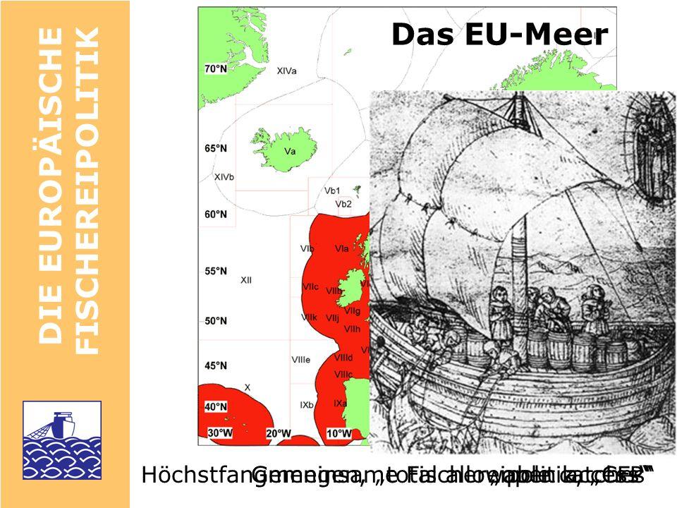 DIE EUROPÄISCHE FISCHEREIPOLITIK Höchstfangmenge, total allowable catch AWZs in der Nordsee Prinzip der Relativen Stabilität
