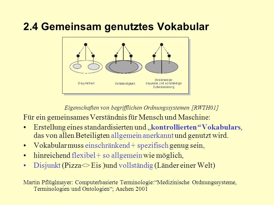 2.4 Gemeinsam genutztes Vokabular Eigenschaften von begrifflichen Ordnungssystemen [RWTH01] Für ein gemeinsames Verständnis für Mensch und Maschine: E
