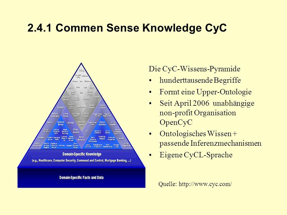2.4.1 Commen Sense Knowledge CyC Die CyC-Wissens-Pyramide hunderttausende Begriffe Formt eine Upper-Ontologie Seit April 2006 unabhängige non-profit O