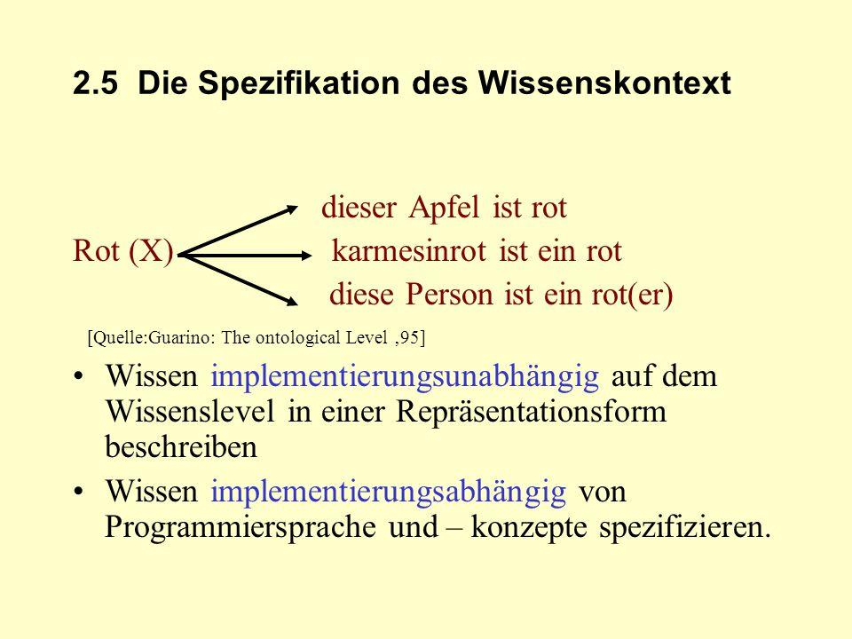 2.5 Die Spezifikation des Wissenskontext dieser Apfel ist rot Rot (X) karmesinrot ist ein rot diese Person ist ein rot(er) [Quelle:Guarino: The ontolo