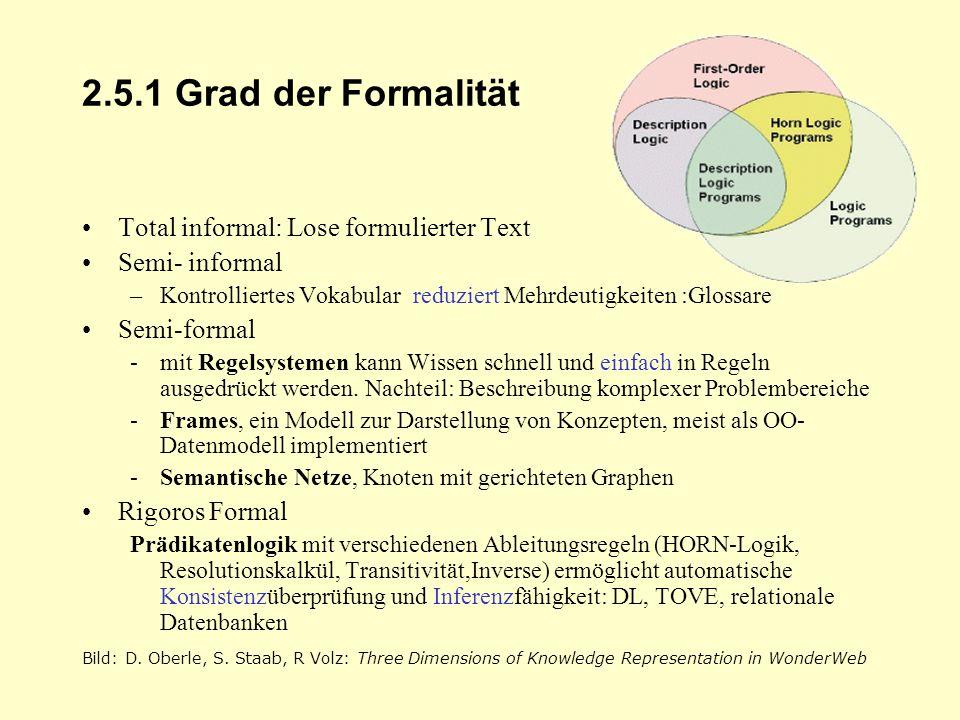 2.5.1 Grad der Formalität Total informal: Lose formulierter Text Semi- informal –Kontrolliertes Vokabular reduziert Mehrdeutigkeiten :Glossare Semi-fo