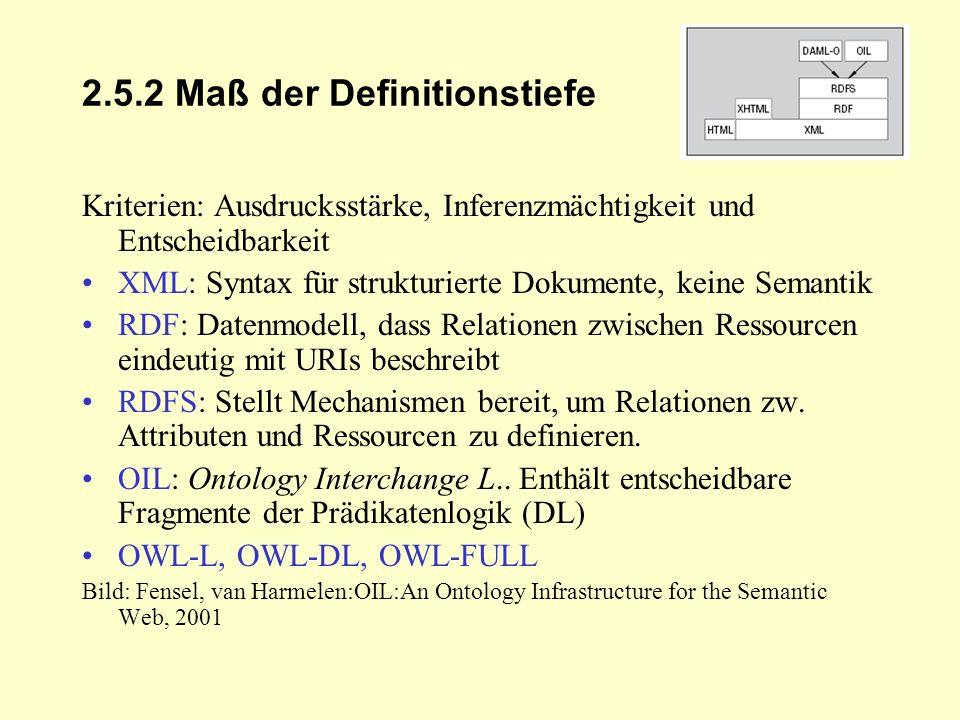 2.5.2 Maß der Definitionstiefe Kriterien: Ausdrucksstärke, Inferenzmächtigkeit und Entscheidbarkeit XML: Syntax für strukturierte Dokumente, keine Sem