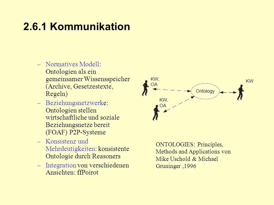 2.6.1 Kommunikation –Normatives Modell: Ontologien als ein gemeinsamer Wissensspeicher (Archive, Gesetzestexte, Regeln) –Beziehungsnetzwerke: Ontologi