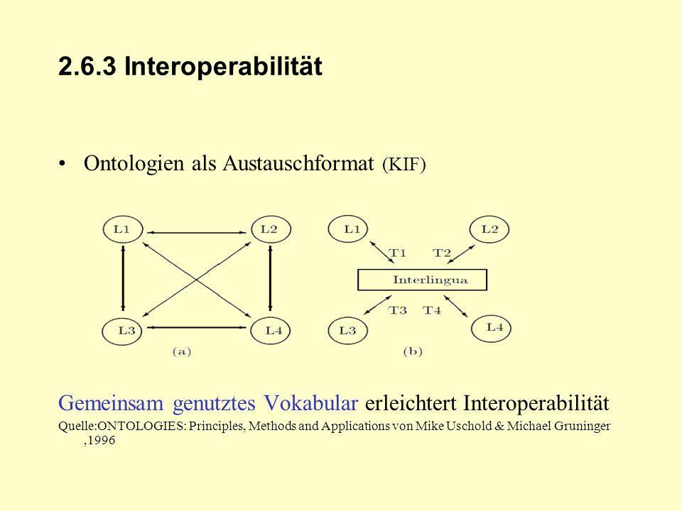 2.6.3 Interoperabilität Ontologien als Austauschformat (KIF) Gemeinsam genutztes Vokabular erleichtert Interoperabilität Quelle:ONTOLOGIES: Principles