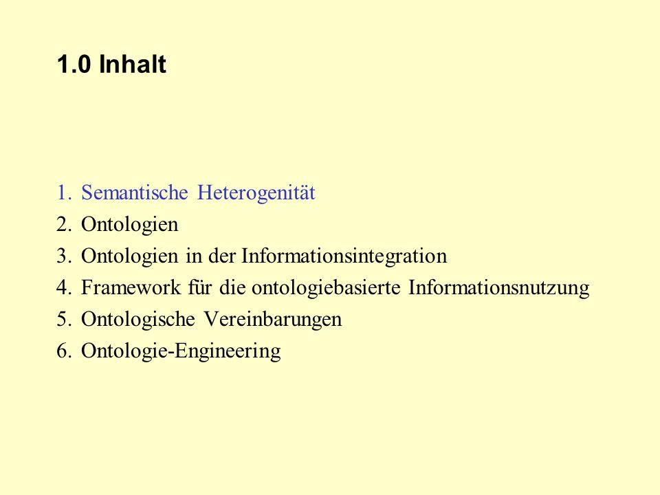 1.0 Inhalt 1.Semantische Heterogenität 2.Ontologien 3.Ontologien in der Informationsintegration 4.Framework für die ontologiebasierte Informationsnutz