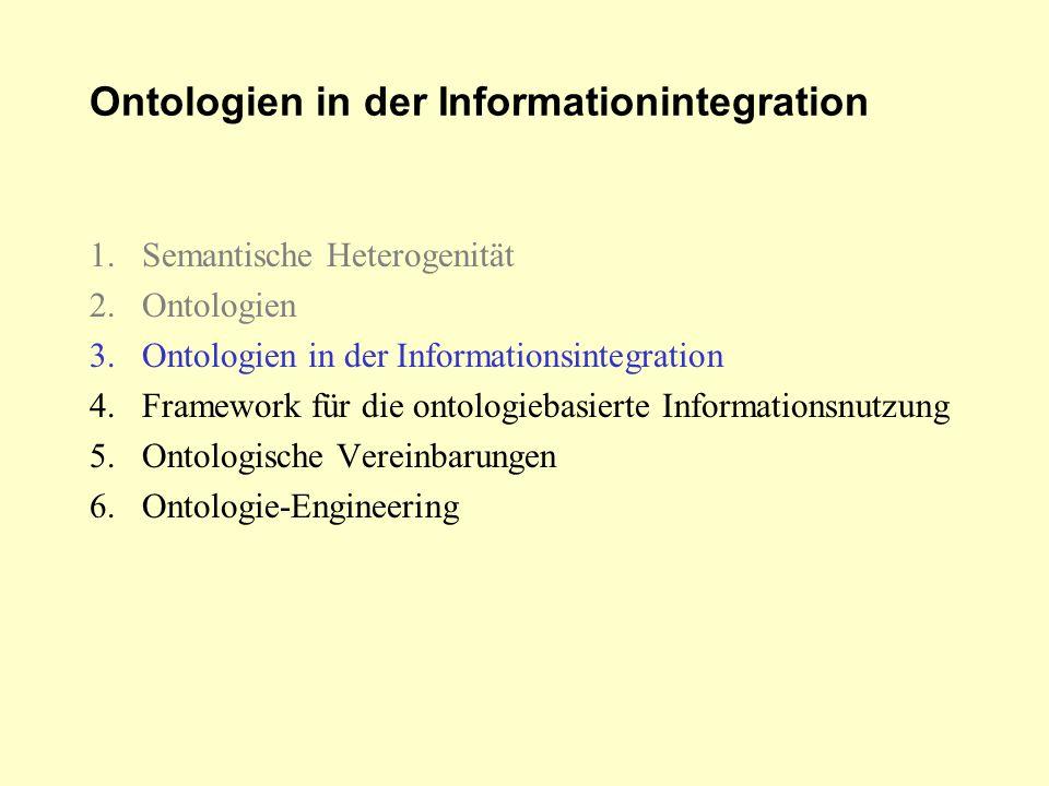Ontologien in der Informationintegration 1.Semantische Heterogenität 2.Ontologien 3.Ontologien in der Informationsintegration 4.Framework für die onto
