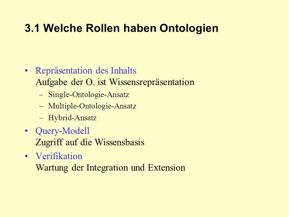 3.1 Welche Rollen haben Ontologien Repräsentation des Inhalts Aufgabe der O. ist Wissensrepräsentation –Single-Ontologie-Ansatz –Multiple-Ontologie-An