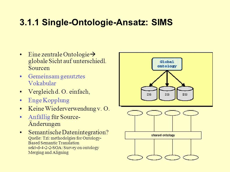 3.1.1 Single-Ontologie-Ansatz: SIMS Eine zentrale Ontologie globale Sicht auf unterschiedl. Sourcen Gemeinsam genutztes Vokabular Vergleich d. O. einf