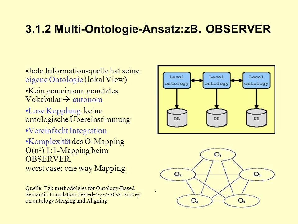 3.1.2 Multi-Ontologie-Ansatz:zB. OBSERVER Jede Informationsquelle hat seine eigene Ontologie (lokal View) Kein gemeinsam genutztes Vokabular autonom L