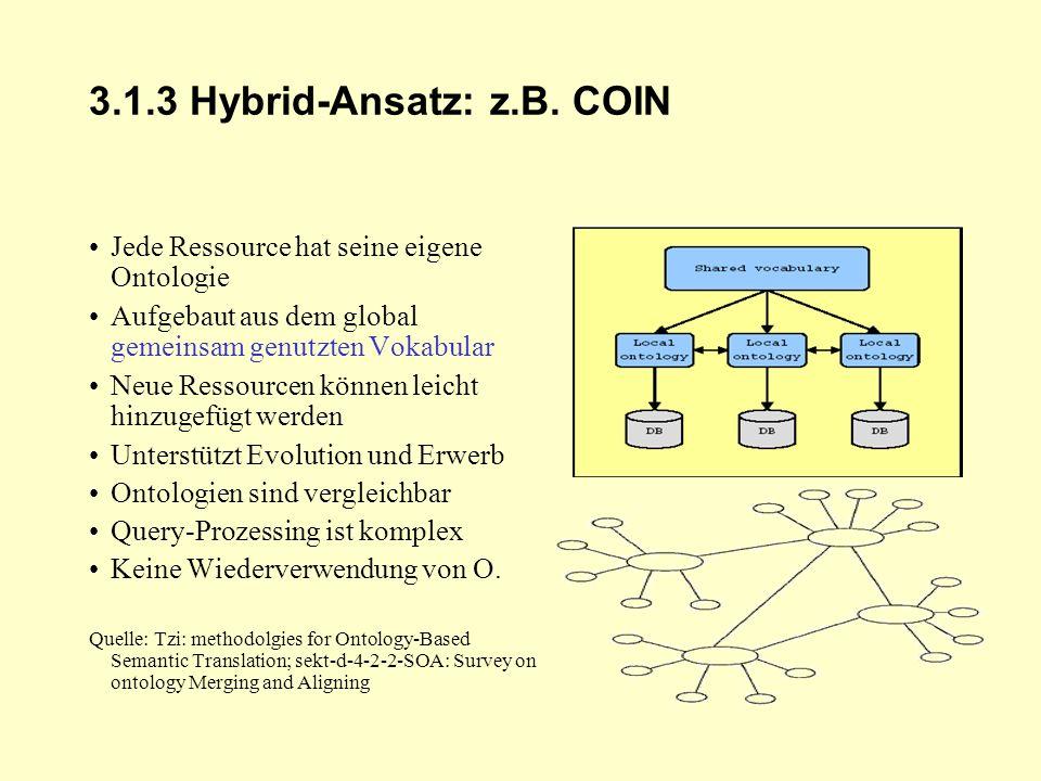 3.1.3 Hybrid-Ansatz: z.B. COIN Jede Ressource hat seine eigene Ontologie Aufgebaut aus dem global gemeinsam genutzten Vokabular Neue Ressourcen können