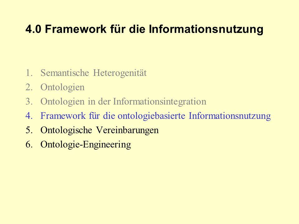 4.0 Framework für die Informationsnutzung 1.Semantische Heterogenität 2.Ontologien 3.Ontologien in der Informationsintegration 4.Framework für die ont
