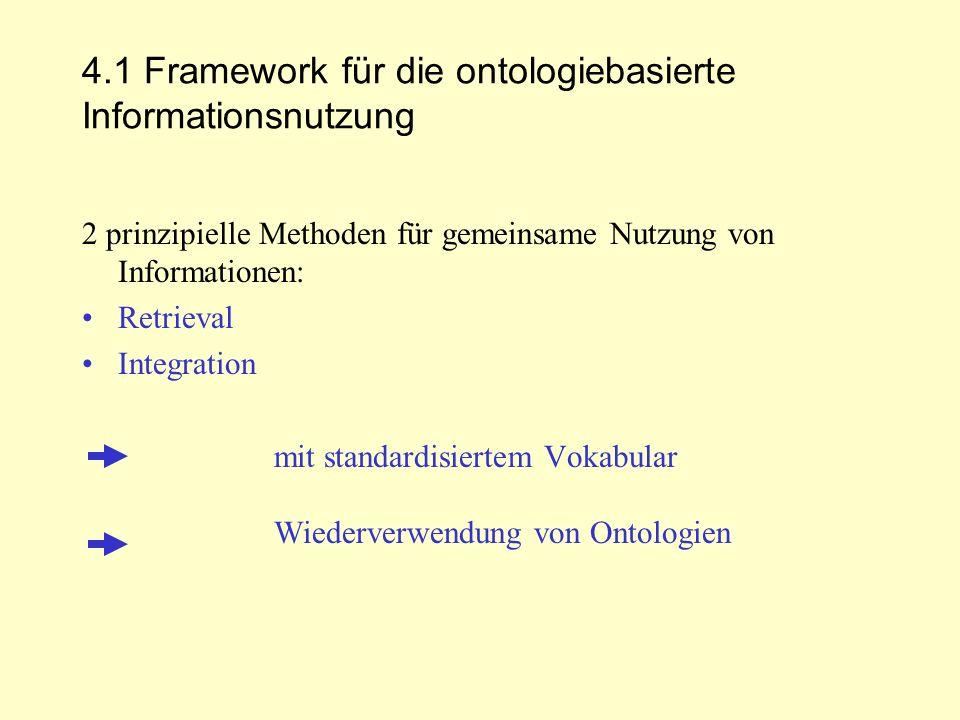 4.1 Framework für die ontologiebasierte Informationsnutzung 2 prinzipielle Methoden für gemeinsame Nutzung von Informationen: Retrieval Integration mi
