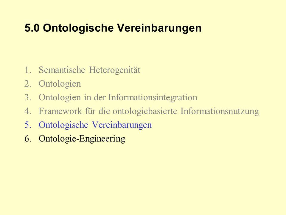 5.0 Ontologische Vereinbarungen 1.Semantische Heterogenität 2.Ontologien 3.Ontologien in der Informationsintegration 4.Framework für die ontologiebasi
