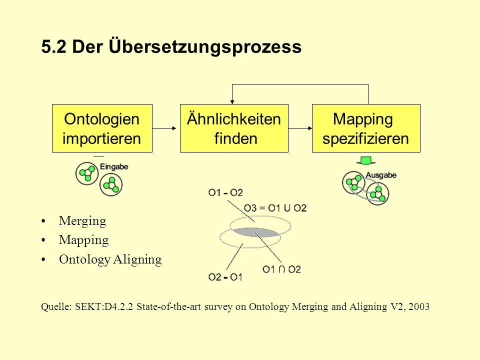 5.2 Der Übersetzungsprozess Merging Mapping Ontology Aligning Quelle: SEKT:D4.2.2 State-of-the-art survey on Ontology Merging and Aligning V2, 2003 On