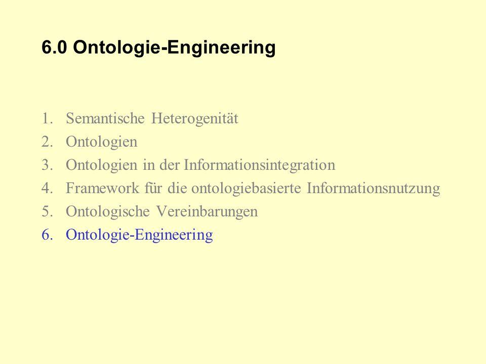 6.0 Ontologie-Engineering 1.Semantische Heterogenität 2.Ontologien 3.Ontologien in der Informationsintegration 4.Framework für die ontologiebasierte I