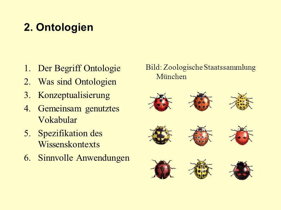 2. Ontologien 1.Der Begriff Ontologie 2.Was sind Ontologien 3.Konzeptualisierung 4.Gemeinsam genutztes Vokabular 5.Spezifikation des Wissenskontexts 6