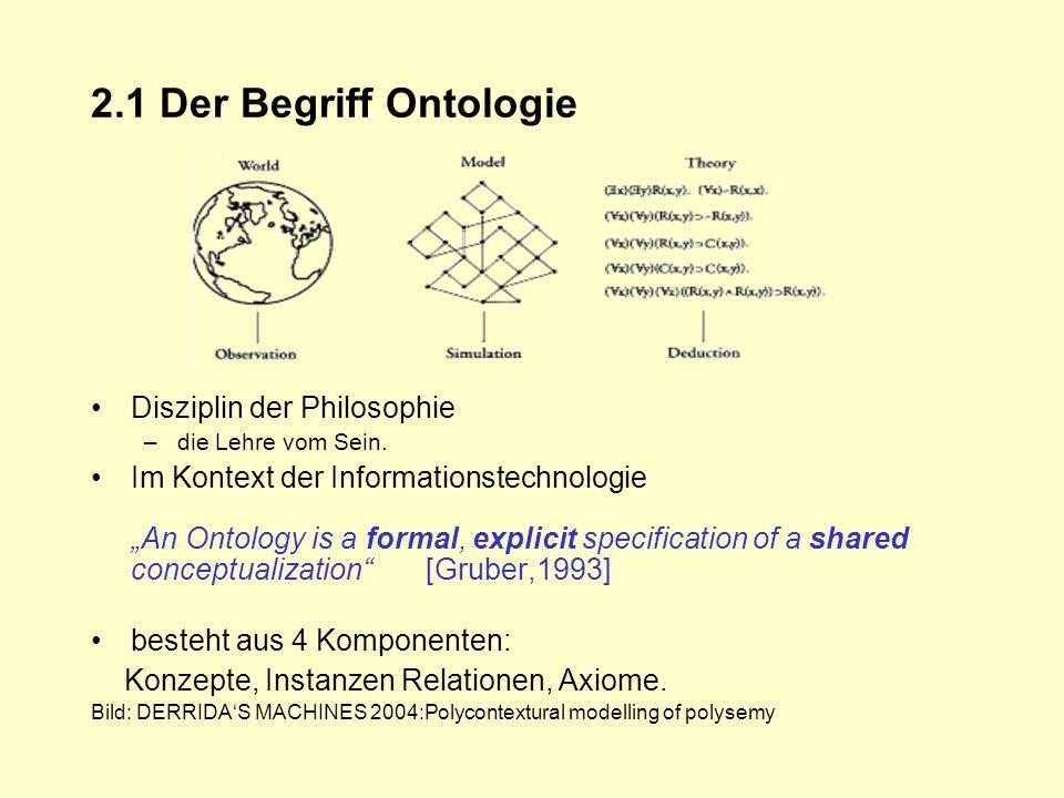 2.1 Der Begriff Ontologie Disziplin der Philosophie –die Lehre vom Sein. Im Kontext der Informationstechnologie An Ontology is a formal, explicit spec