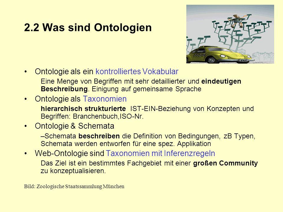 2.2 Was sind Ontologien Ontologie als ein kontrolliertes Vokabular Eine Menge von Begriffen mit sehr detaillierter und eindeutigen Beschreibung. Einig
