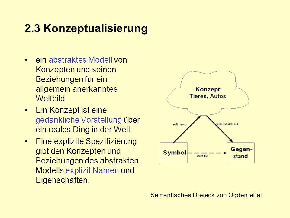 2.3 Konzeptualisierung ein abstraktes Modell von Konzepten und seinen Beziehungen für ein allgemein anerkanntes Weltbild Ein Konzept ist eine gedankli