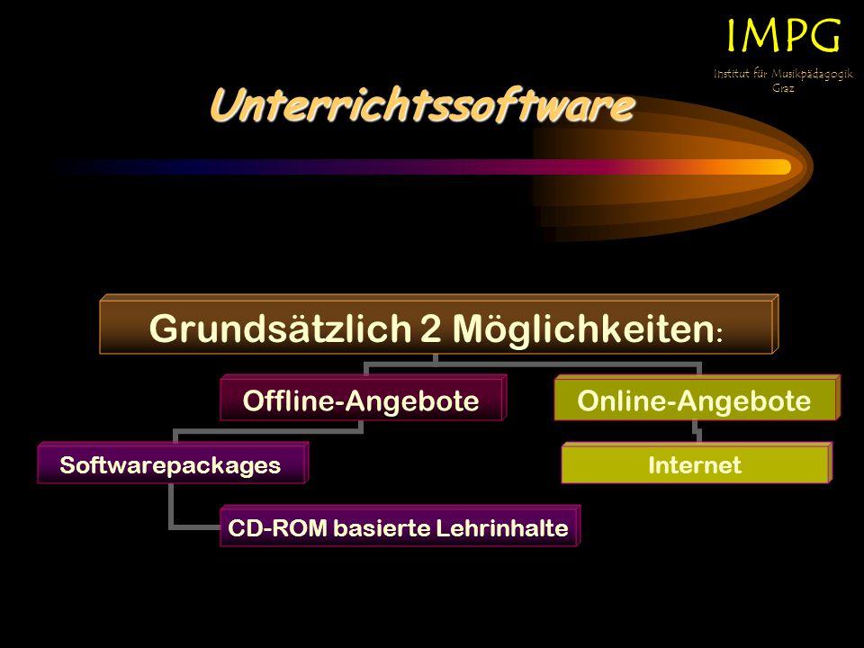 Unterrichtssoftware IMPG Institut für Musikpädagogik Graz Grundsätzlich 2 Möglichkeiten: Offline-Angebote Softwarepackages CD-ROM basierte Lehrinhalte Online-Angebote Internet