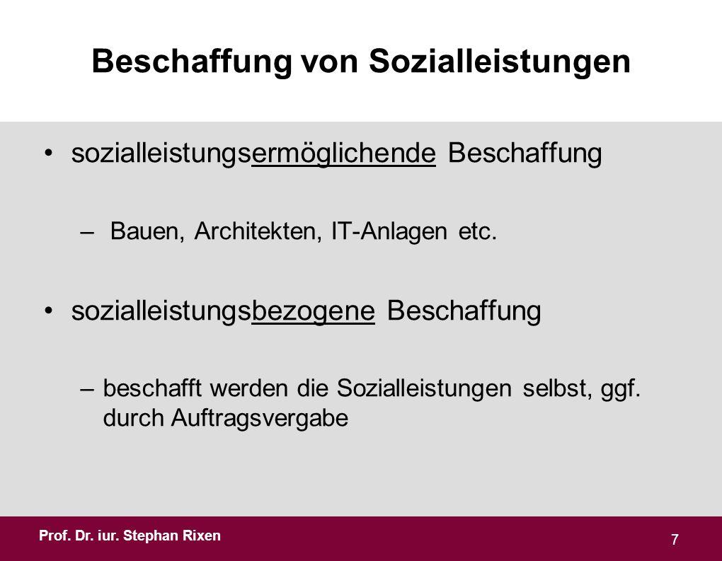 Prof.Dr. iur. Stephan Rixen Beschaffungsermessen modifiziert.