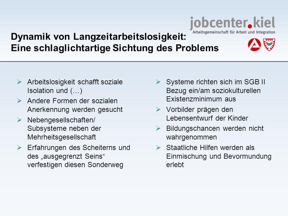Dynamik von Langzeitarbeitslosigkeit: Eine schlaglichtartige Sichtung des Problems Systeme richten sich im SGB II Bezug ein/am soziokulturellen Existe