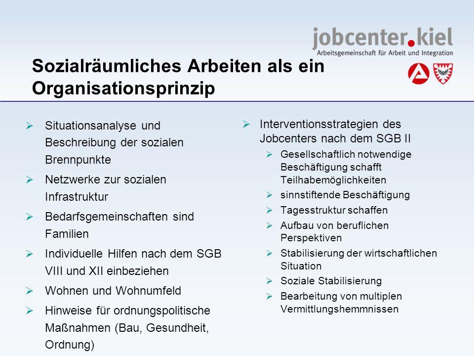 Sozialräumliches Arbeiten als ein Organisationsprinzip Interventionsstrategien des Jobcenters nach dem SGB II Gesellschaftlich notwendige Beschäftigun